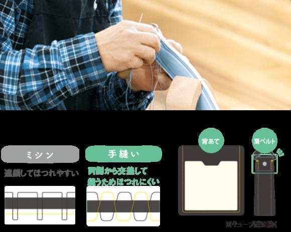 萬勇鞄の手縫いランドセル